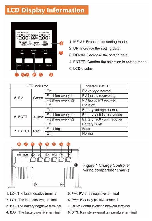 mppt solar charge controller circuit buy mppt solar charge