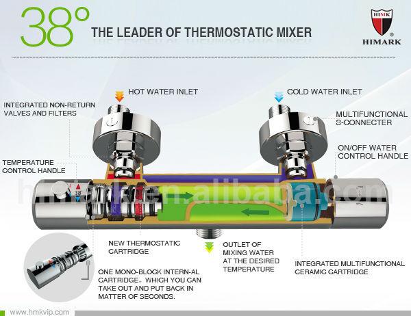 Automatic Water Temperature Controller Digital