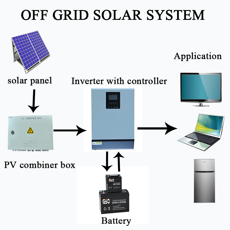 10kw Grid Tie Solar Wiring Diagram 1kw Off Grid Solar System With Quality And Best Price