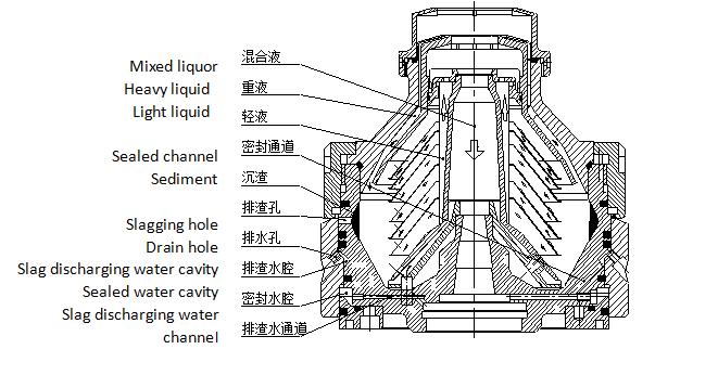 process diagram skim milk