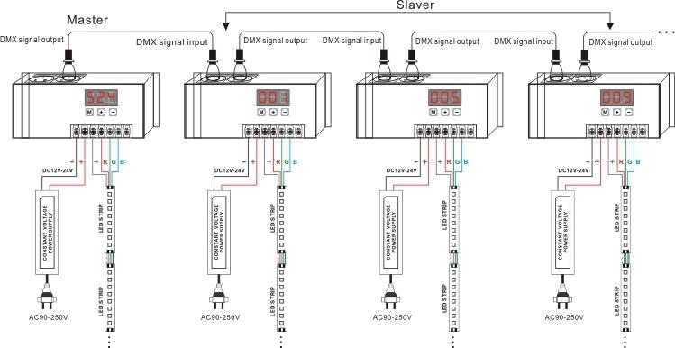 Bc-853 12v 24v 3 Channel Dmx512 Decoder Led Light Rgb Dmx Controller