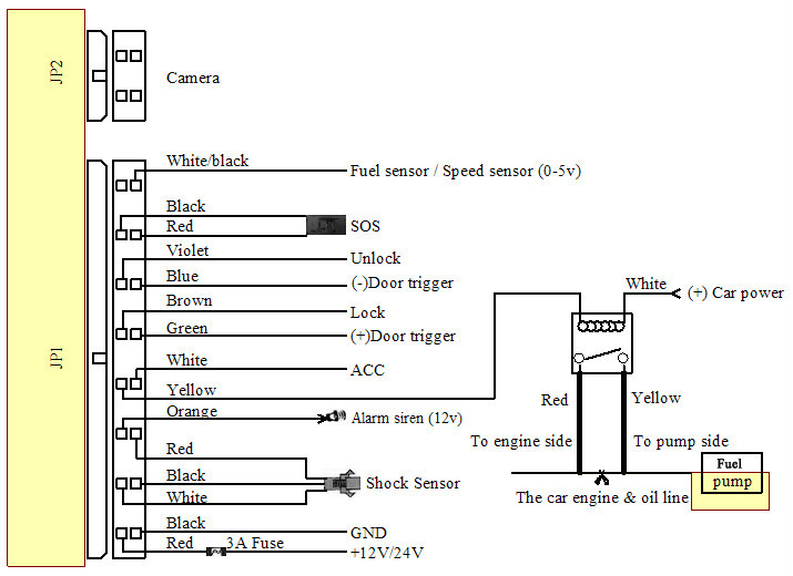 Garmin Fuel Wiring Diagram Wiring Diagram