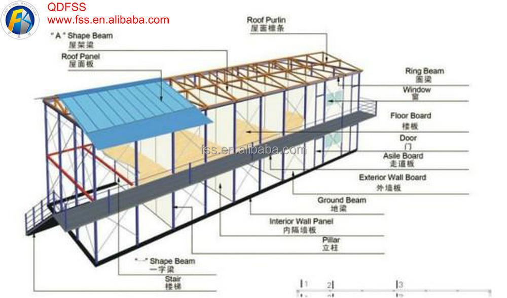 Prefabricated Home Wiring Diagram Better Wiring Diagram Online