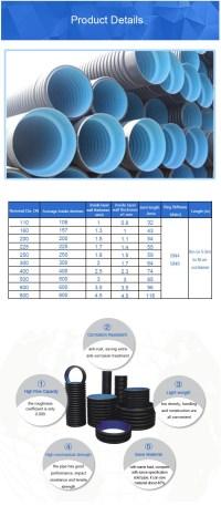 Plastic Drain Pipe Sizes - Acpfoto