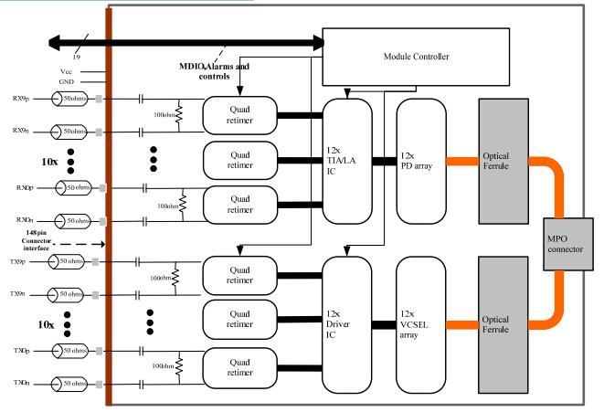 block diagram of cisco router