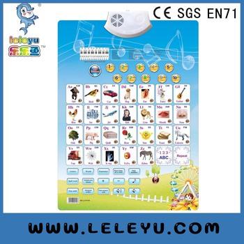 English Alphabet Phonetic Learning Chart Kids Charts Phonetic Toys - kids chart