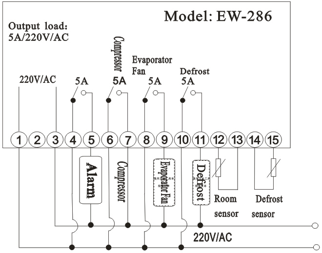 pid controller wiring diagram thermostat