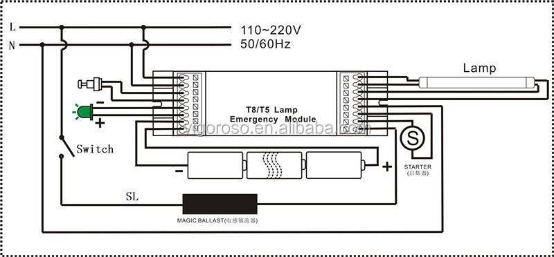 dual lite emergency ballast wiring diagram