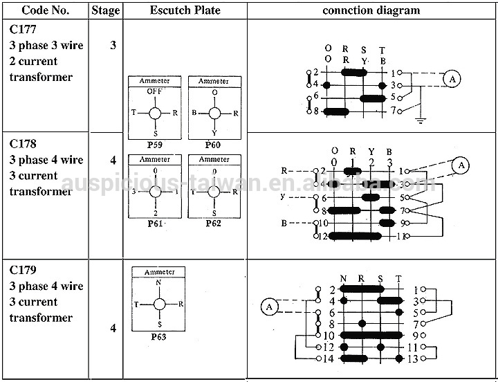 Three Phase Ammeter Wiring Diagram Electronic Schematics collections
