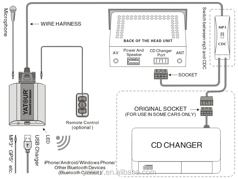 diagram of bluetooth usb adapter