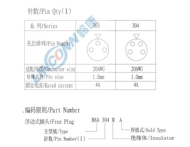 m8 3 pin wiring diagram