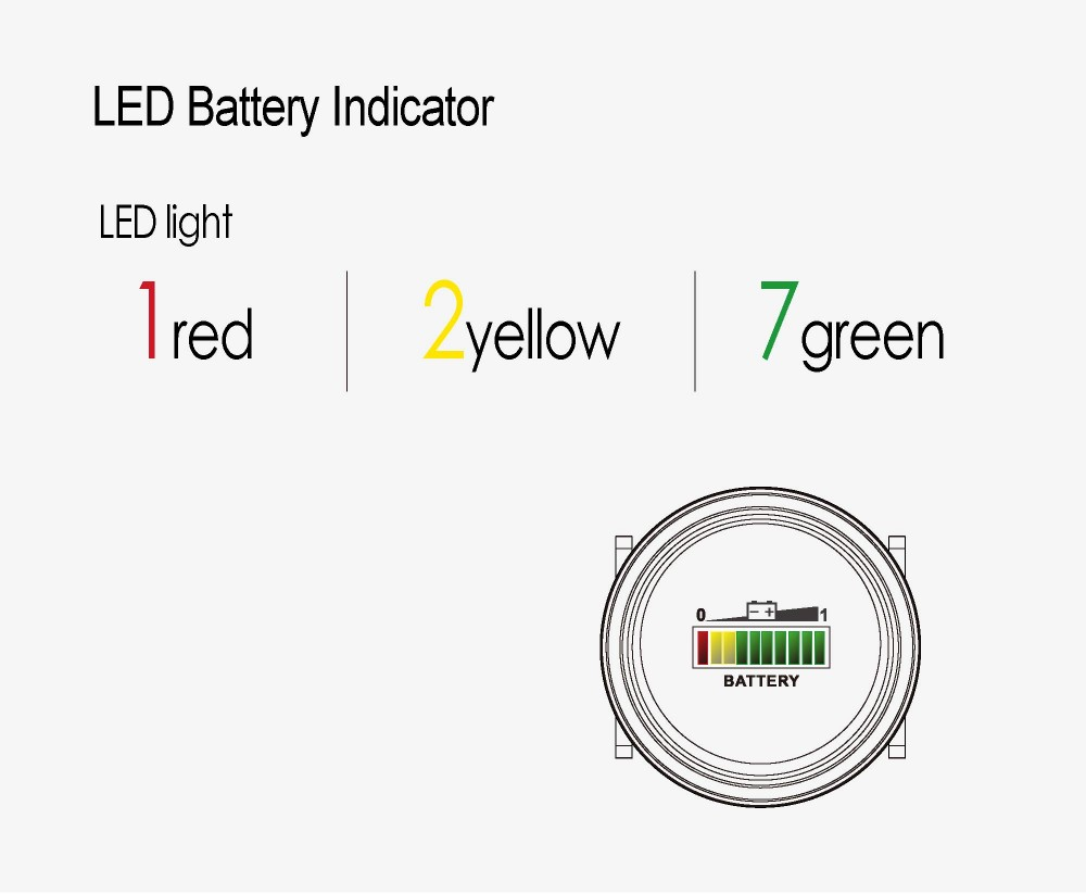 voltmeter with led for car battery
