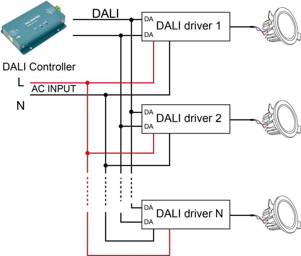 acl wiring term led
