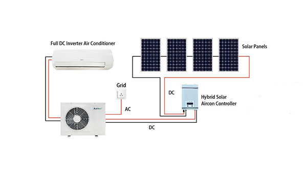 N Power Energy Saving Good Price Gree Air Conditioner Solar With