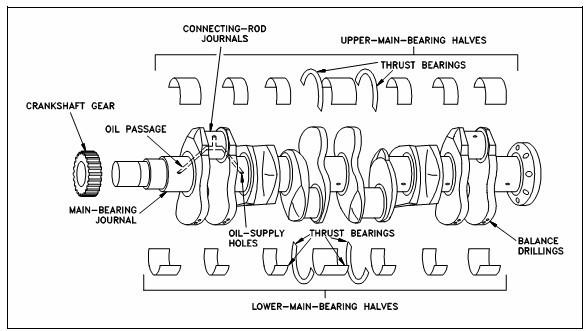 3s 5s Engine Crankshaft 13401-74010 For Toyota - Buy 13401-74010,3s