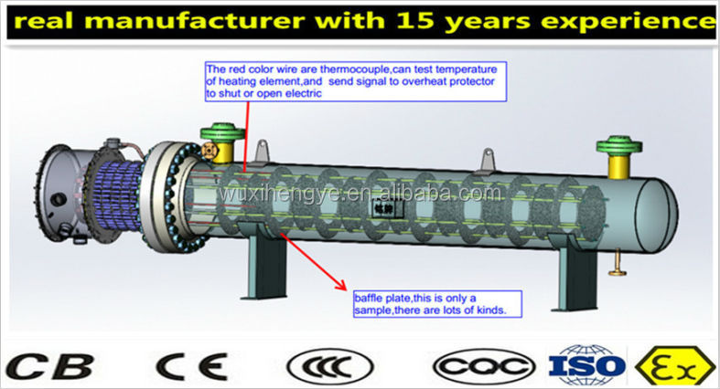 Industrial Heaters Electricindustrial Water Heaters Buy