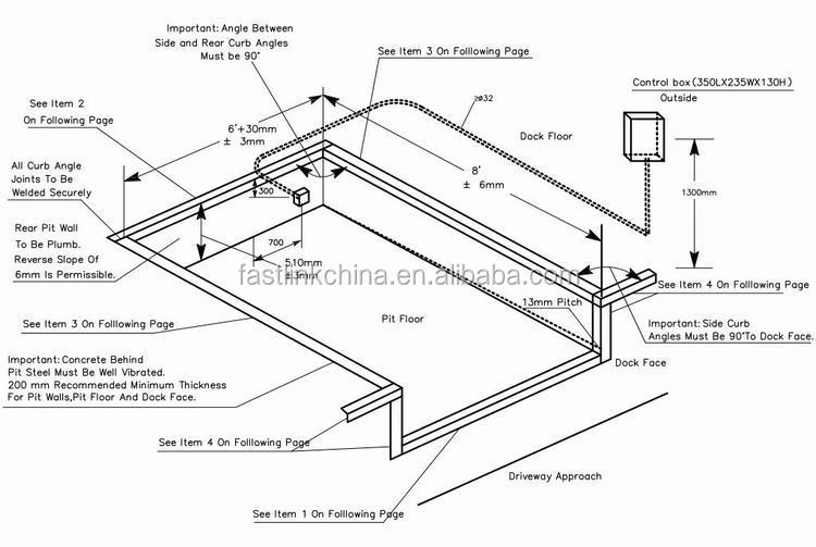 Loading Dock Leveler Wiring Diagram Online Wiring Diagram
