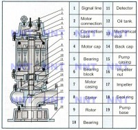 Wq Sewage Pump Equal To Abs Submersible Pump - Buy Abs ...