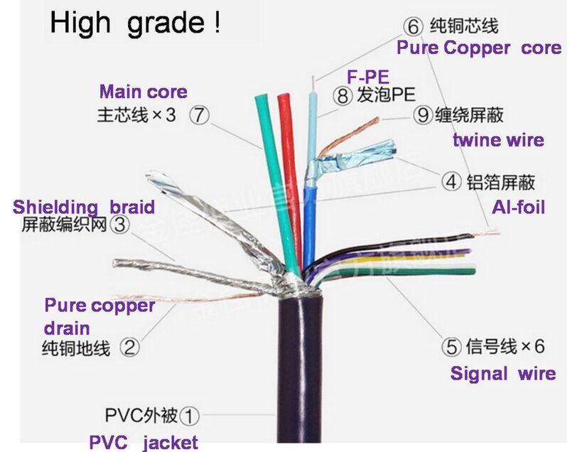 5 1 15 pin vga wire diagram