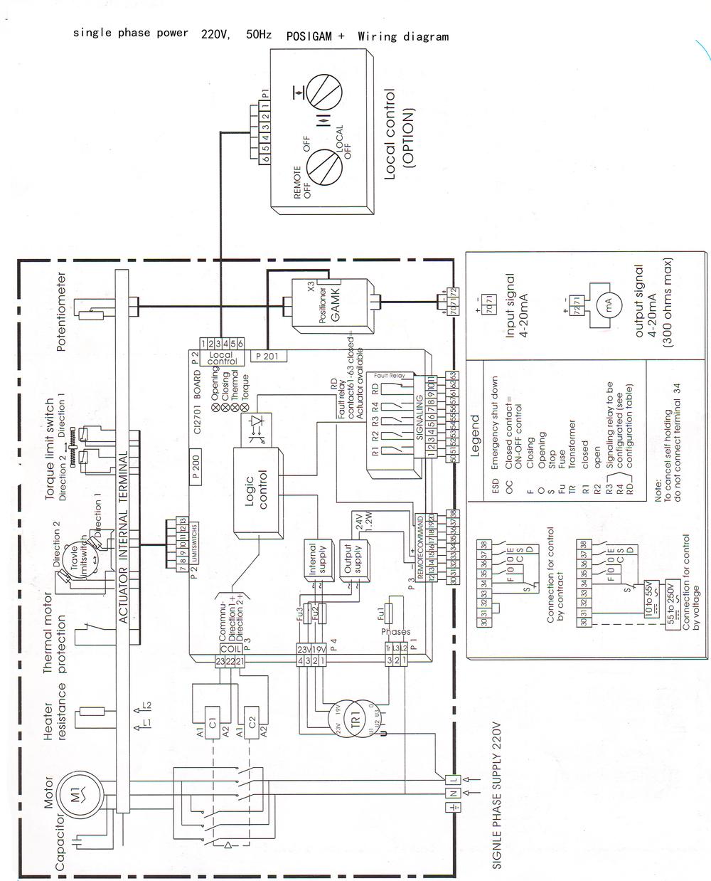 auma motor operated valve wiring diagram
