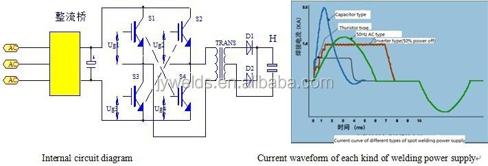 Inverter Spot Welding Power Supply Upgrade Sw Micro Welder P600