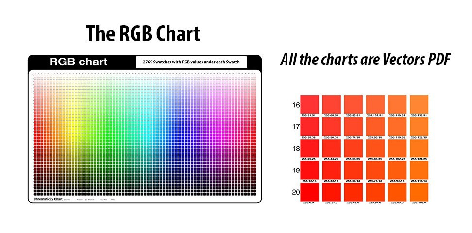Cmyk Color Chart - Buy Color Chart Product on Alibaba