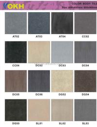Ceramic Tiles Manufacturer In Malaysia | Tile Design Ideas
