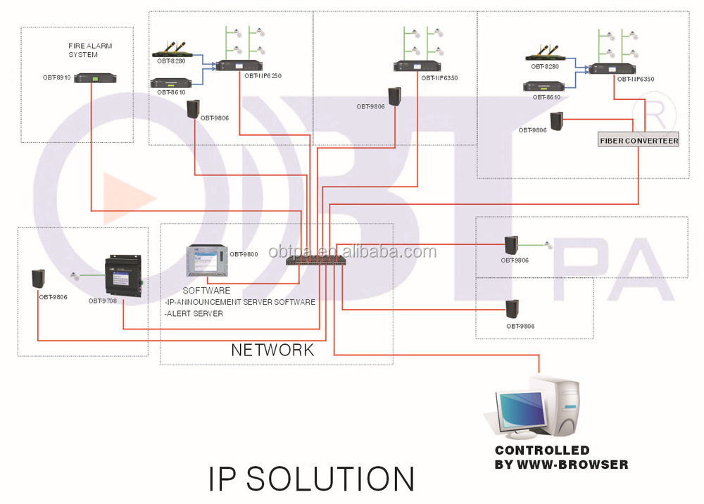 Pa Intercom Wiring Diagram Hot Sale Ceiling Speaker Hifi Tcp Ip Poe Speakers For Ip