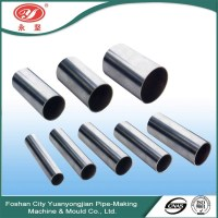 201 Pipe Stainless Steel Manufacturer Stainless Steel Pipe ...