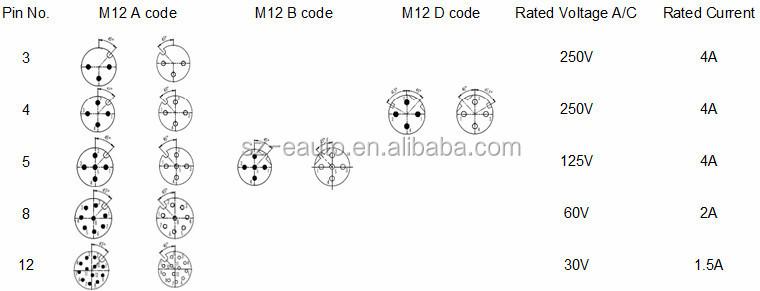 3 way plug diagram
