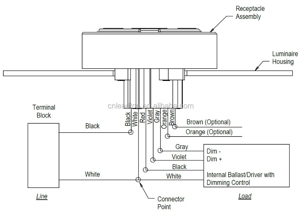 Nema Socket Photocell Wiring Diagram | gracecollege.us on 120v electrical switch wiring diagrams, voltage wiring diagrams, mercury wiring diagrams, abs wiring diagrams, apc wiring diagrams, falcon wiring diagrams, campagnolo wiring diagrams, manitou wiring diagrams, allen bradley wiring diagrams, siemens wiring diagrams, l14 electrical wiring diagrams, nec wiring diagrams, royal wiring diagrams, simple electrical wiring diagrams,
