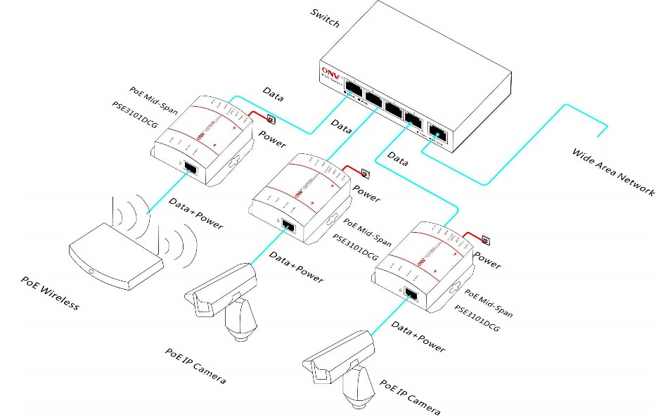 poe injector for ip camera diagram