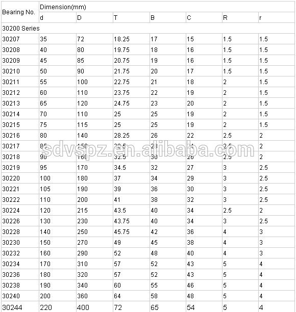 Tapered Roller Bearing Size Chart 30210 7210 For Auto Parts - Buy