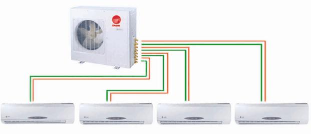 r410a air conditioner