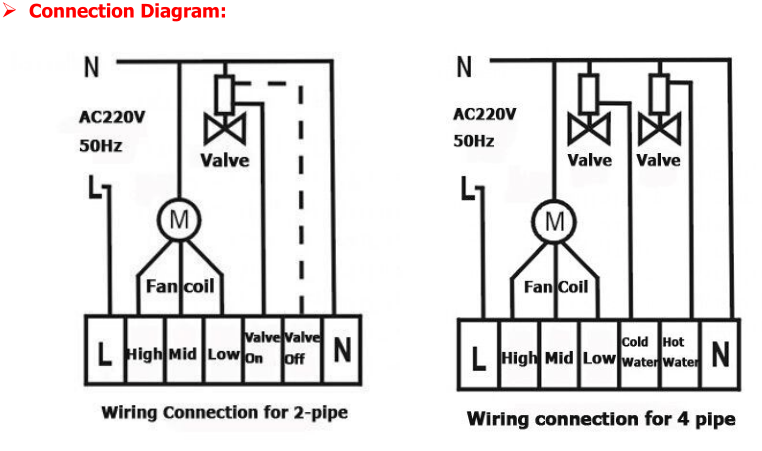beok thermostat wiring diagram