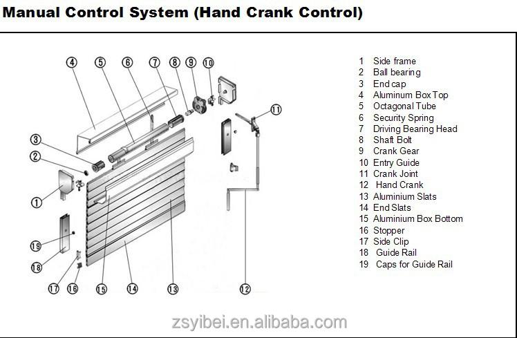 replace garage fuse box