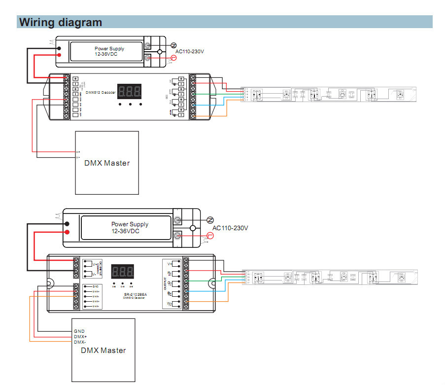 Xlr To Rj45 Wiring Diagram Wiring Examples and Instructions