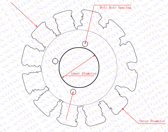 11 Pole 7 Wire Magneto Stator For 200c 250cc Cg Bashan Shineray