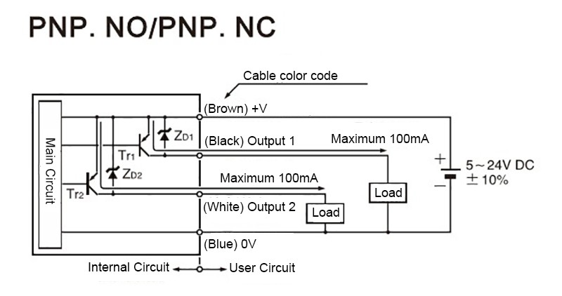 4-wires Pnp Label Detection Photoelectric Fork Sensor For Package