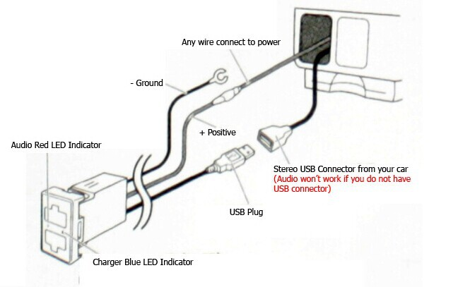 wiring usb car charger