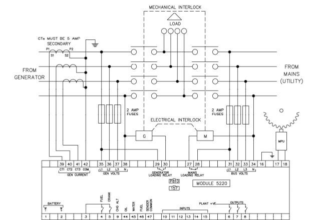 deep sea electronics 3110 wiring diagram