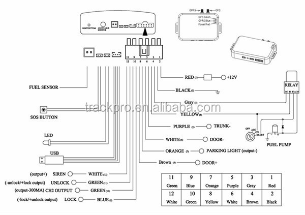Tracker Wiring Diagram Wiring Diagram