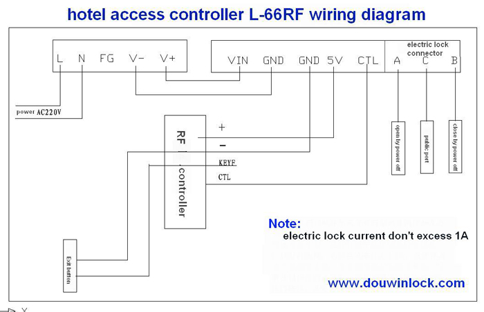 Hotel Door Lock Wiring Diagram Wiring Diagram 2019