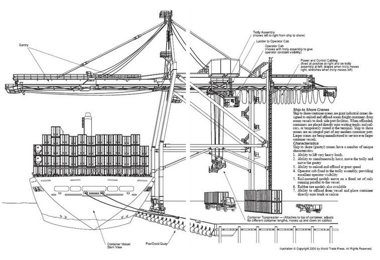 wire rope sling diagram