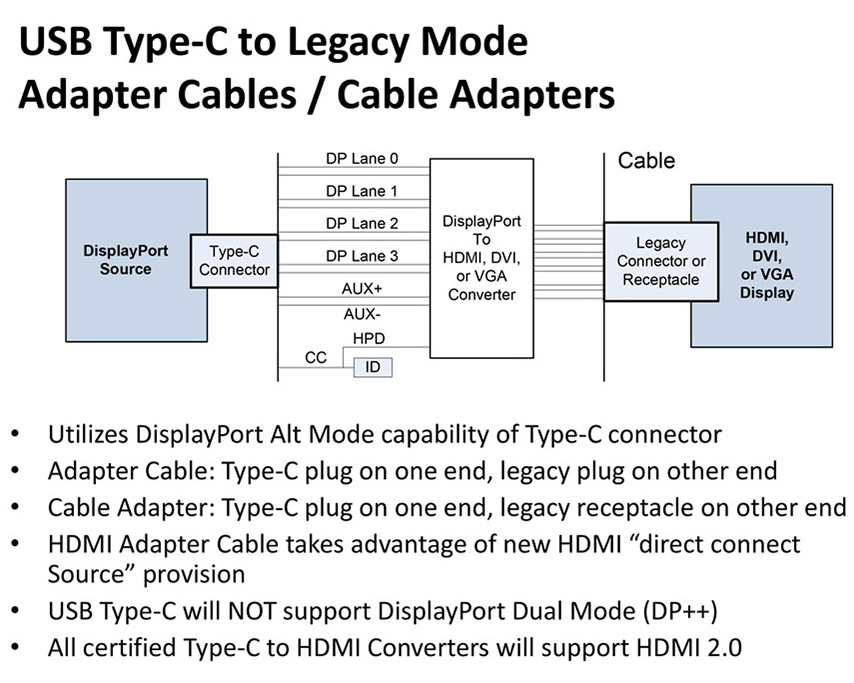 usb3 wiring diagram usb c wiring diagram wiring diagram usb cable