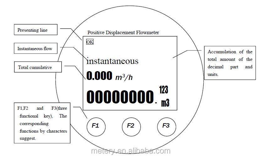 vortex flow meter wiring diagram