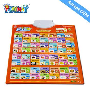 Hx0257-1 English Learning Chart,Kids Educational Wall Charts - Buy
