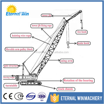 Crawler Crane Components Diagram Wiring Diagram Automotive