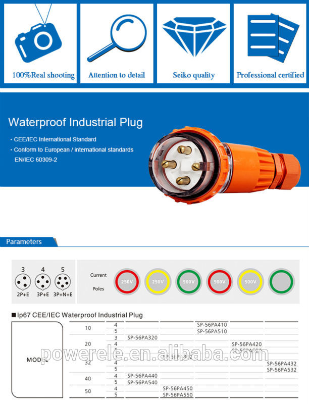 Pin 3 Phase Plug Wiring Diagram Electronic Schematics collections