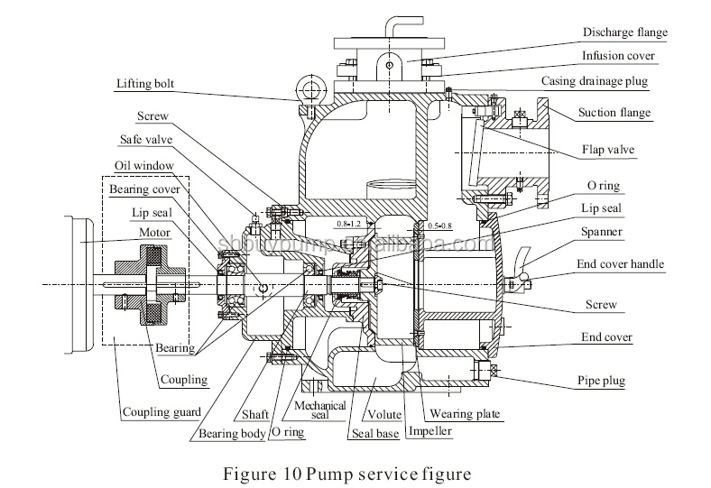 diesel fire pump schematic